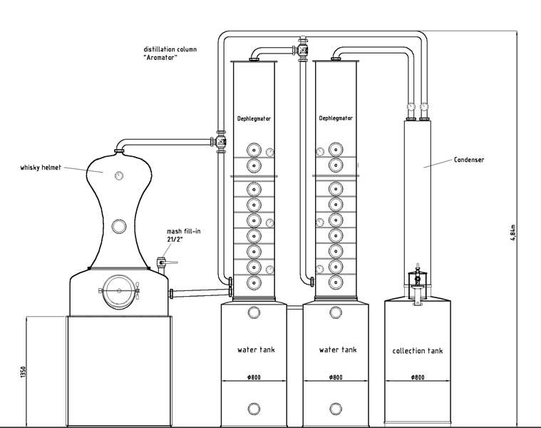 Achem28 further Jasmine besides Tanks3 together with  furthermore 875 Brewing. on distilling process diagram